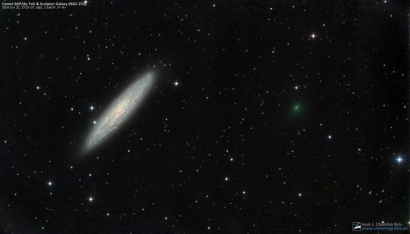 66P/du Toit y NGC 253