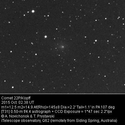 Cometa 22P/Kopff