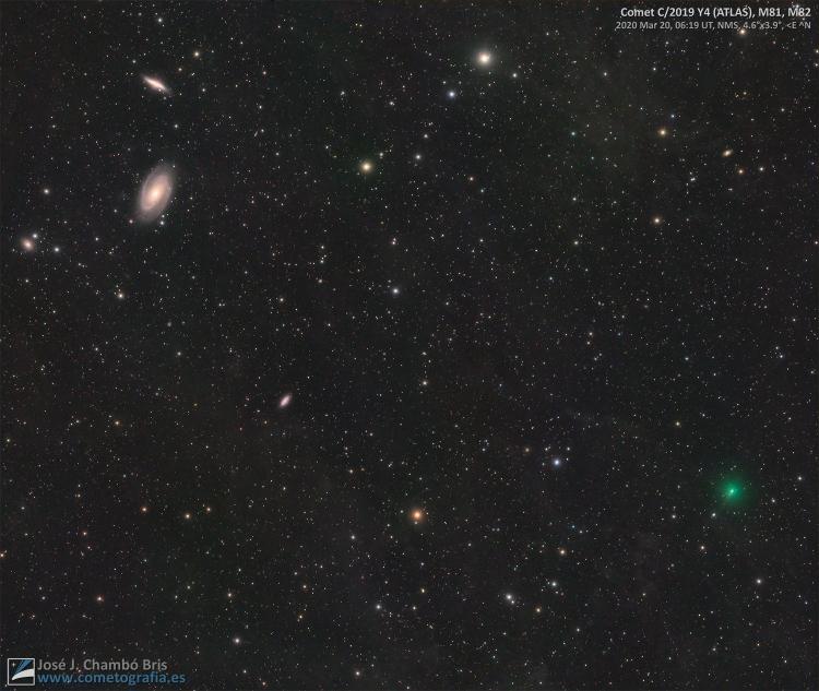 C/2019 Y4 ATLAS, M81 y M2