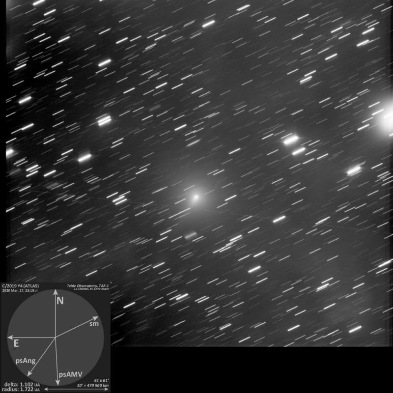 C/2019 Y4 (ATLAS)<br />2020-Mar-17