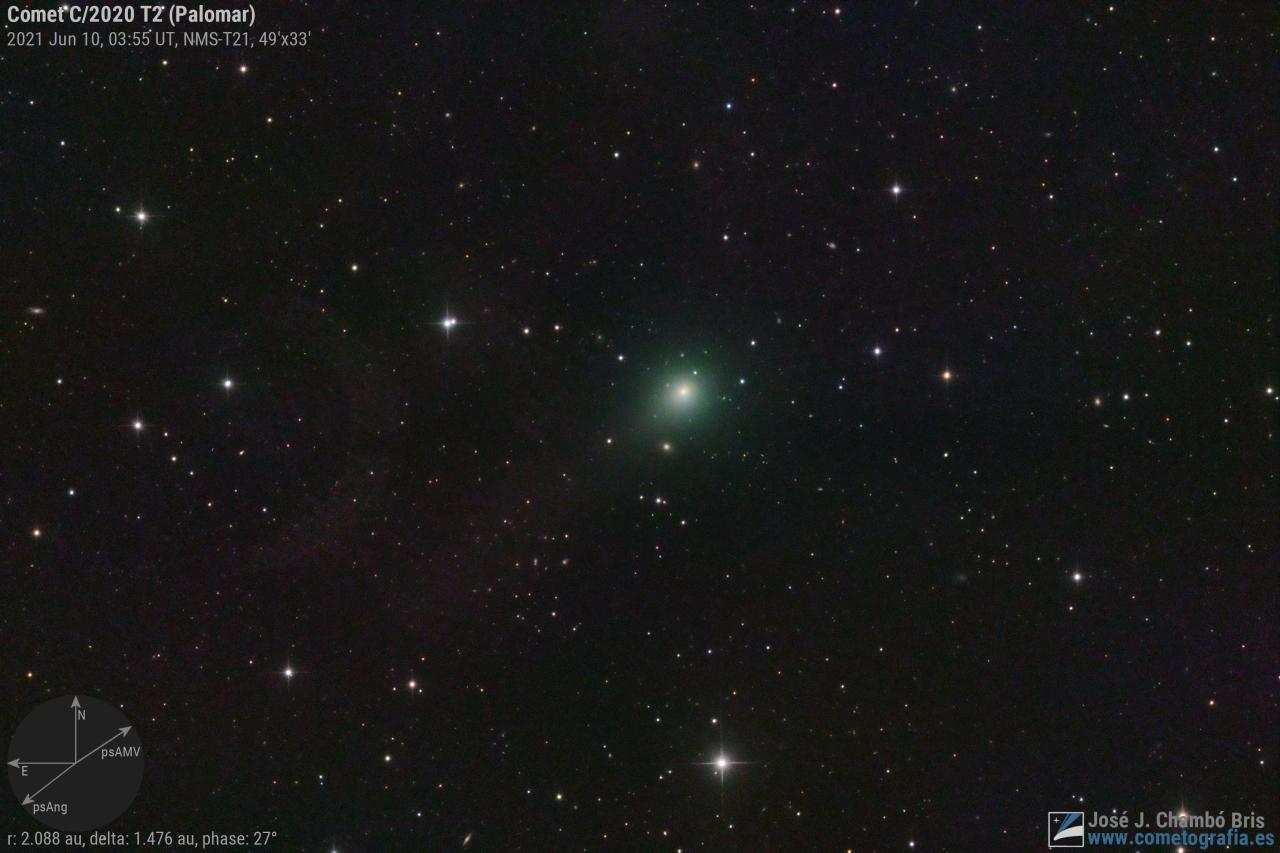 Cometa C/2020 T2 (Palomar)