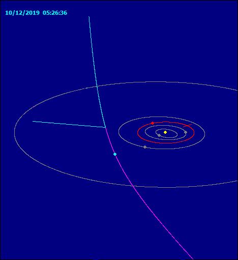 Órbita del primer cometa interestelar C/2019 Q4 Borisov